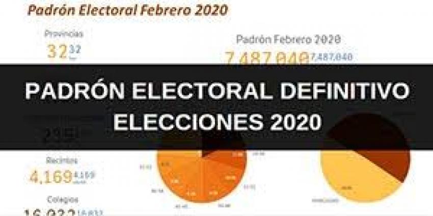 Siete provincias concentran mayor cantidad de votantes